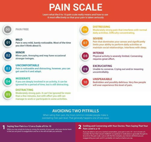 small resolution of please tell us what pain scale level your feeling for the affected body part