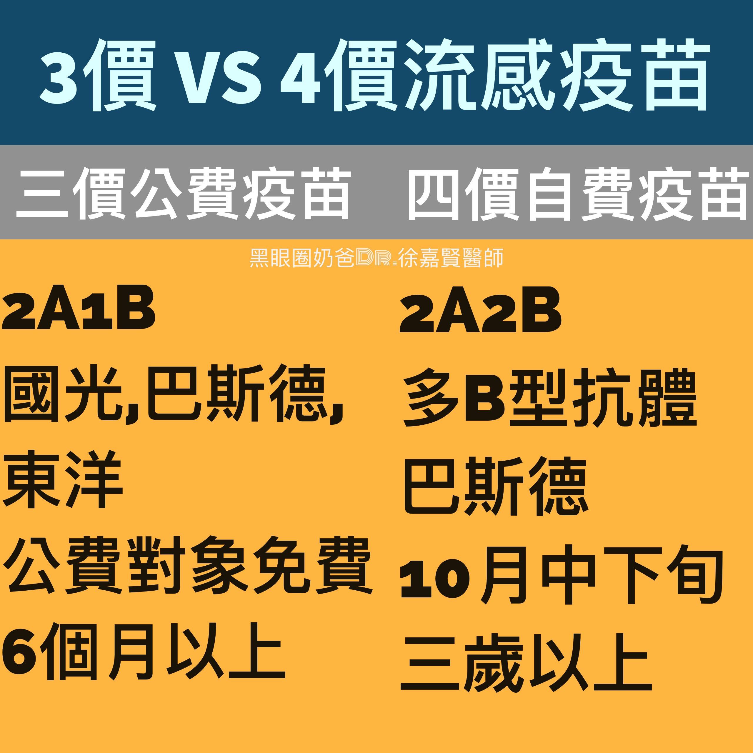 自費跟公費疫苗流感的差別 | 黑眼圈奶爸Dr. 徐嘉賢醫師