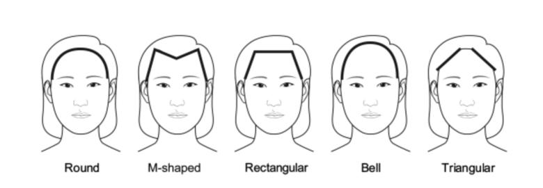 植髮際線 女性髮際線種類