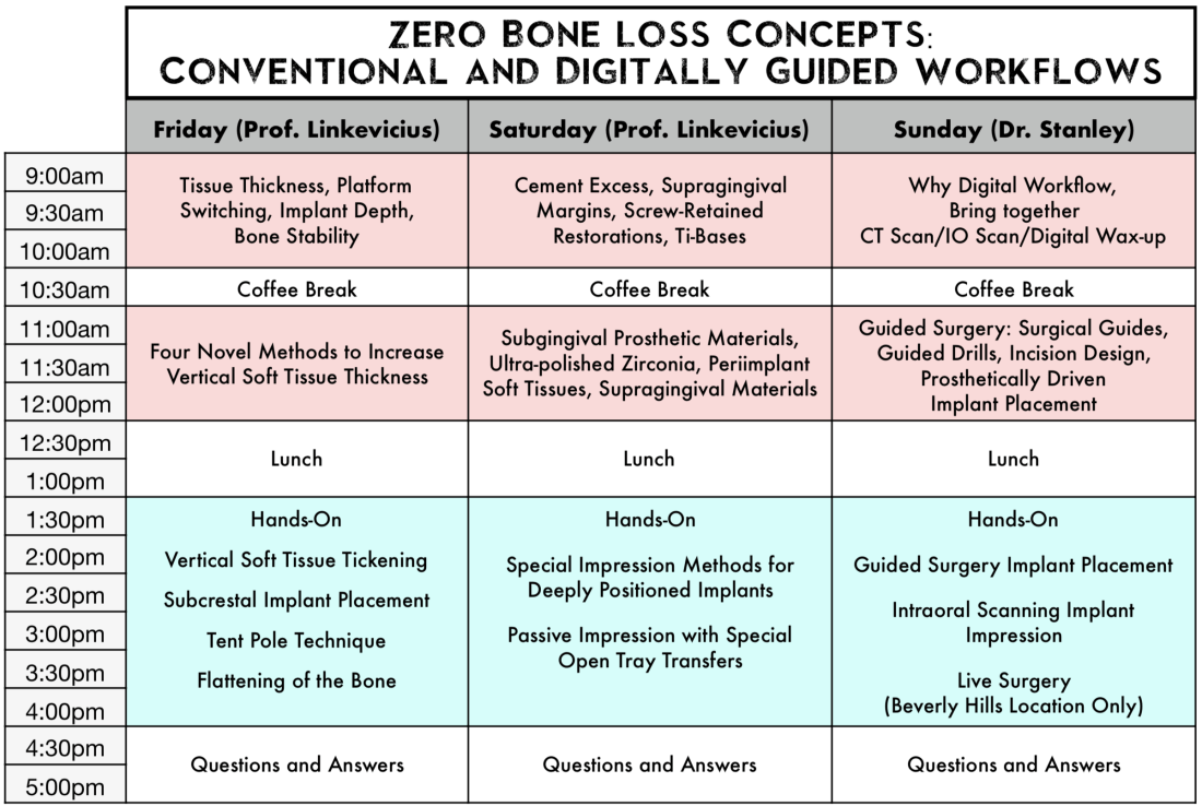 Zero Bone Loss Concepts Fri-Saturday Schedule