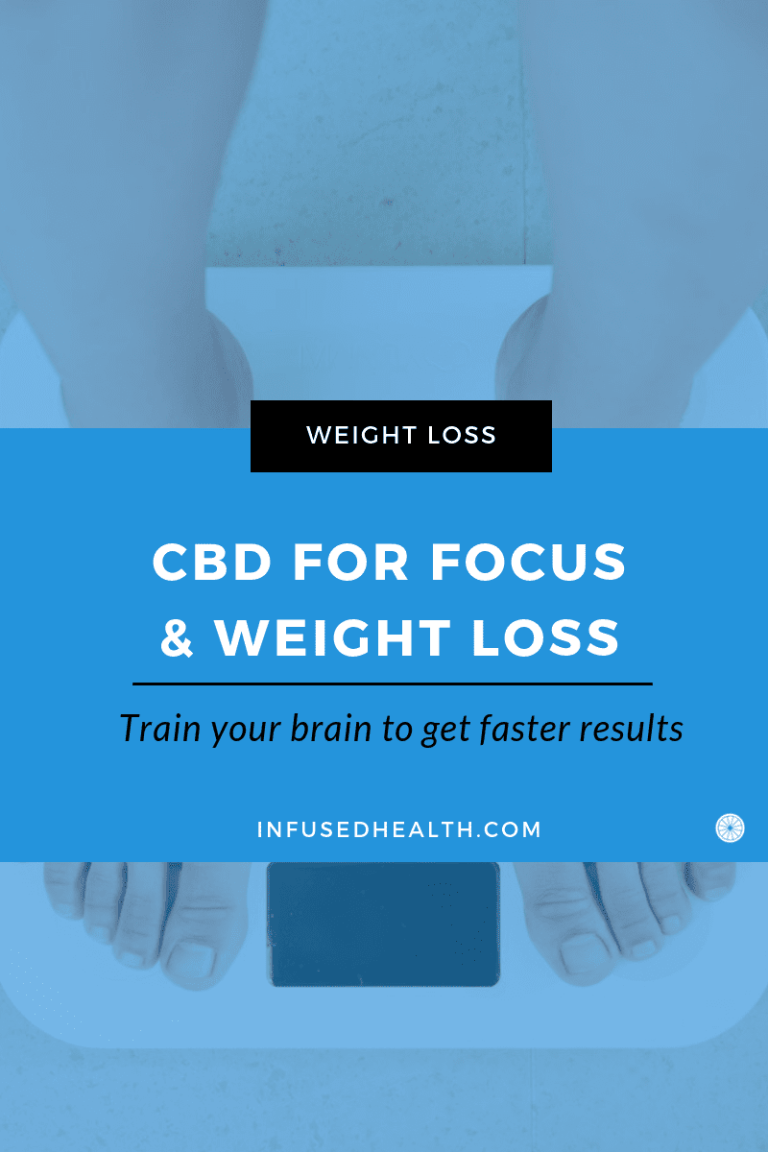 focus and train Your brain to get fast weight loss results with CBD