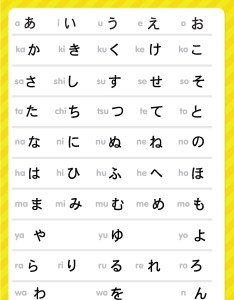 Hiragana charts download also chart pdf downloads rh drmoku
