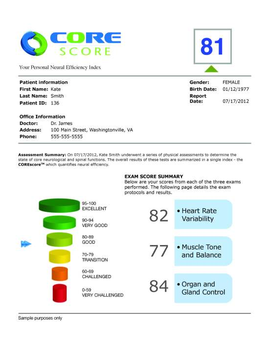 corescorereport_sample_drnicole_page_1