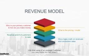slidemodel-revenue-model