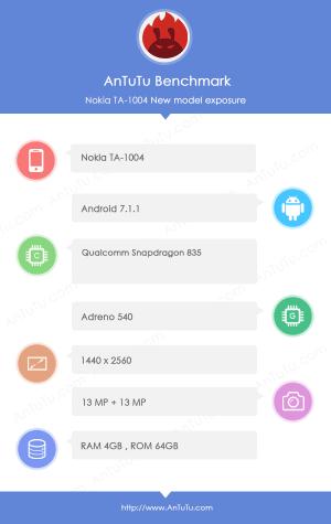 Nokia 9 AnTuTu listing