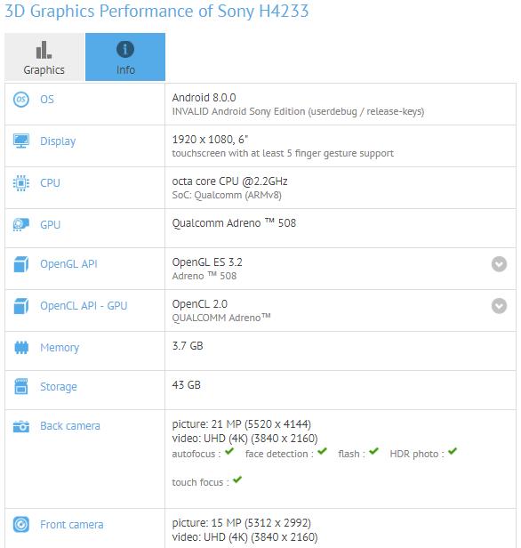 Sony H4233 GFXBench