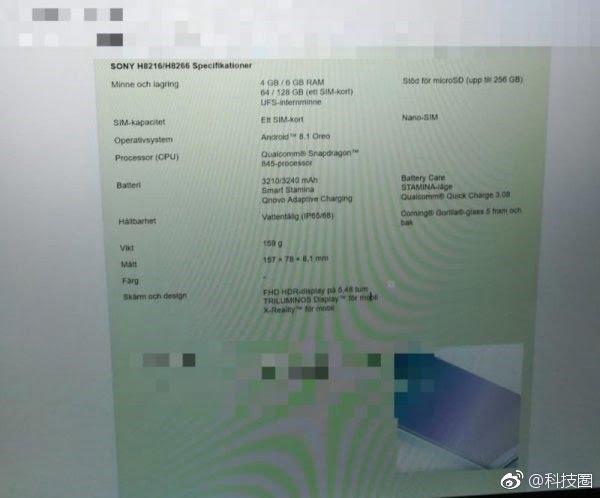 Sony H8216 / Sony H8266 Specs