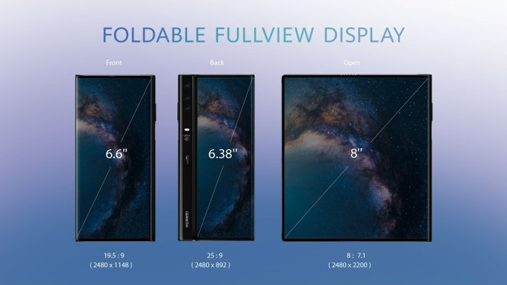 Huawei Mate X Foldable Phone is official with Balong 5000 5G Modem 4