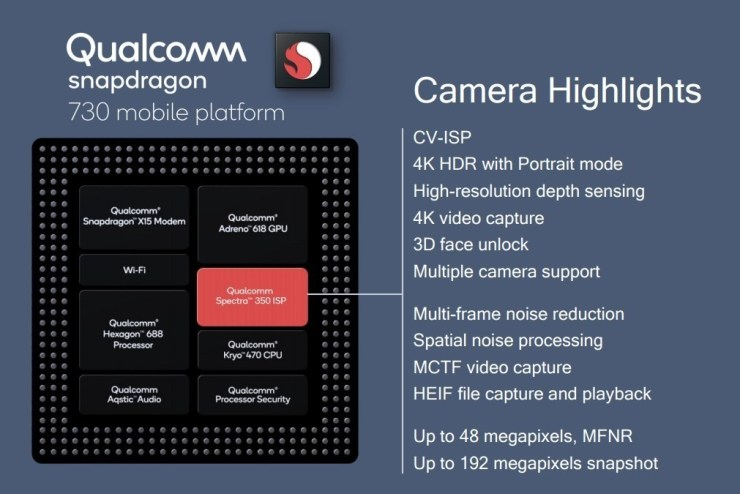 Snapdragon 730 vs Snapdragon 845