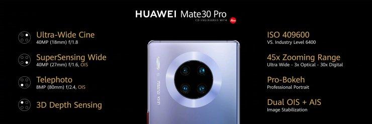 Huawei Mate 30 Pro Cameras