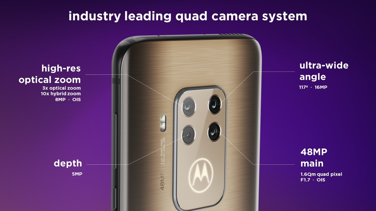 Motorola Moto E6 Plus 64GB Expected Specs, Release Date