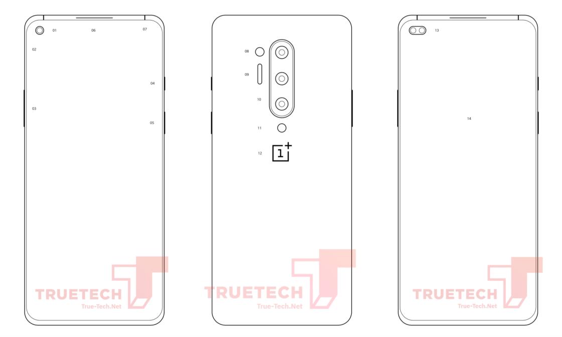 OnePlus 8 Pro product diagram