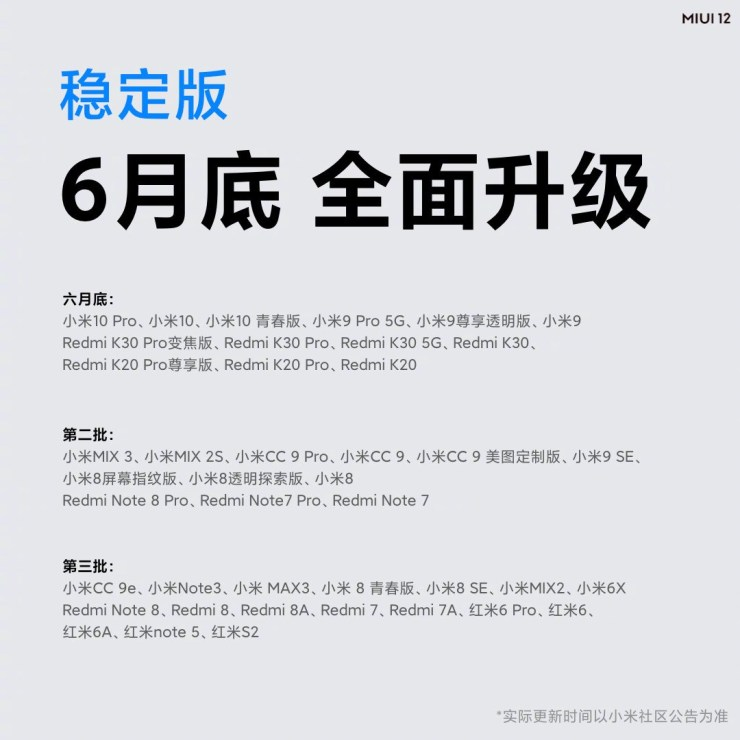 List of Phones that are getting MIUI 12 Update