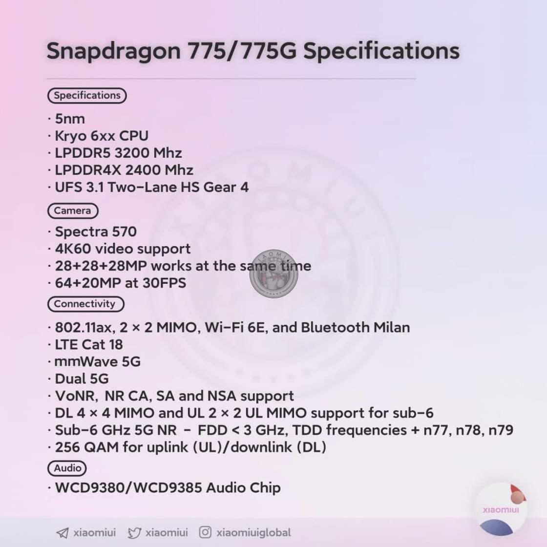 Qualcomm Snapdragon 775 (SM7350)