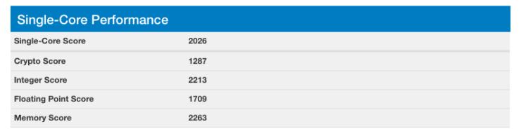 Razer Phone 2 Geekbench Scores