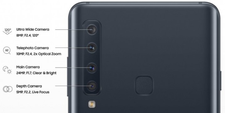 Samsung Galaxy A9 quad-camera Setup Explained