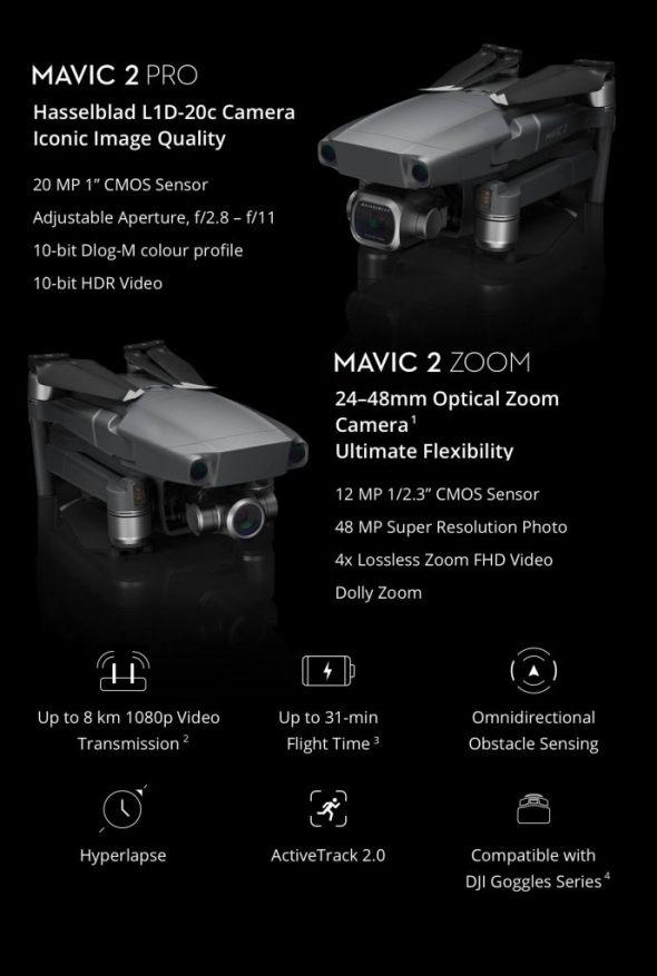 Mavic 2 Zoom