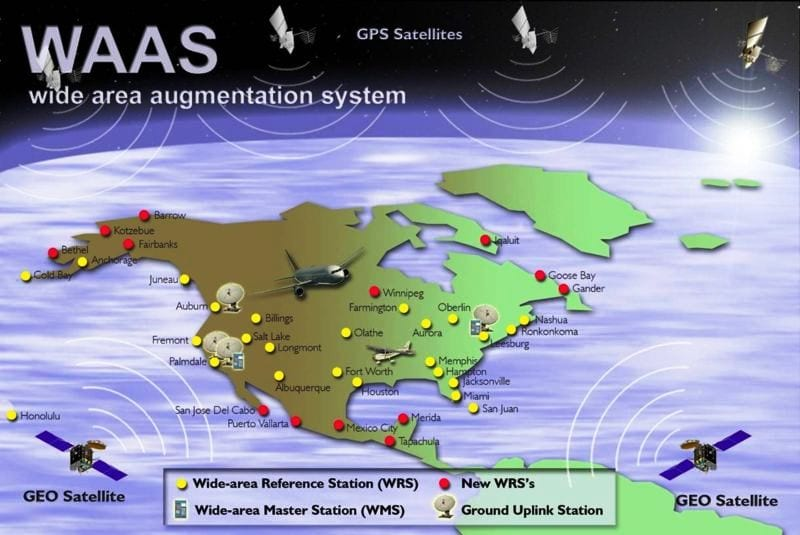 Wide Area Augmentation System (the FAA's Space Based Augmentation System or SBAS). This image shows the general location of the 38 reference stations, the 2 master stations, and the four ground uplink stations.