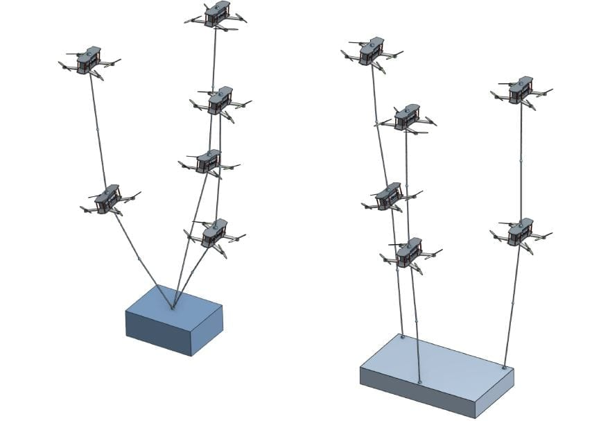 In situations where the conventional flat lifting schemes are applied, replacing individual drones with vertical stacks would improve lifting capacity.