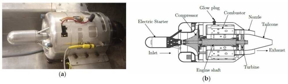 Figure 2. (a) Image of BMT 120 KS micro jet engine; (b) Schematic of BMT 120 KS