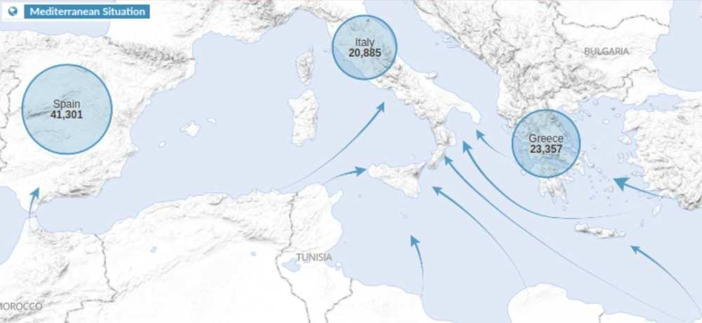 Migration flows in the Mediterranean area as documented by the UNHCR. Num- bers for each nation indicate the total number of arrivals in 2018 (last update 2018-10-01).