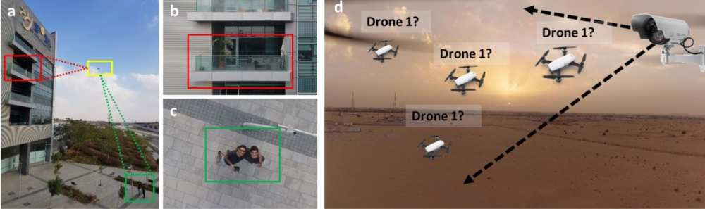 Spying classification problem - legitimate and illegitimate use of a drone from the same location: (a) a drone boxed in yellow, two people boxed in green, and the window of an organization boxed in red, (b) illegitimate use of the drone camera to film the organization, (c) legitimate use of the drone for selfie purposes. Identification problem - when all drones look identical (d), it is difficult to match virtual IDs to physical drones in the camera view.