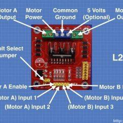 L298 H Bridge Circuit Diagram Electric Meter Box Wiring Dc Motors With L298n Dual And Arduino Dronebot Workshop Motor Control Module