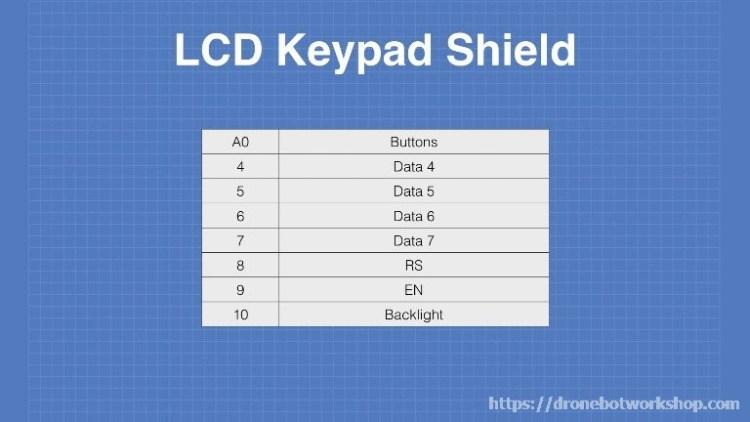 LCD Keypad Shield Pinouts