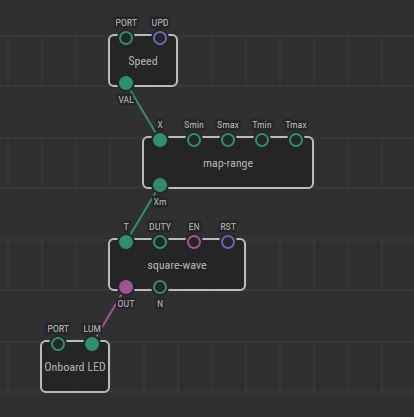 XOD Pot to Map Range to Square Wave T Input