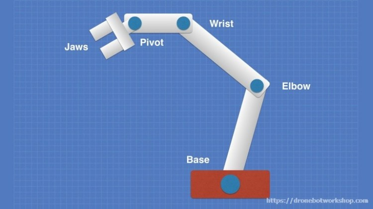 5 DOF robot arm sections