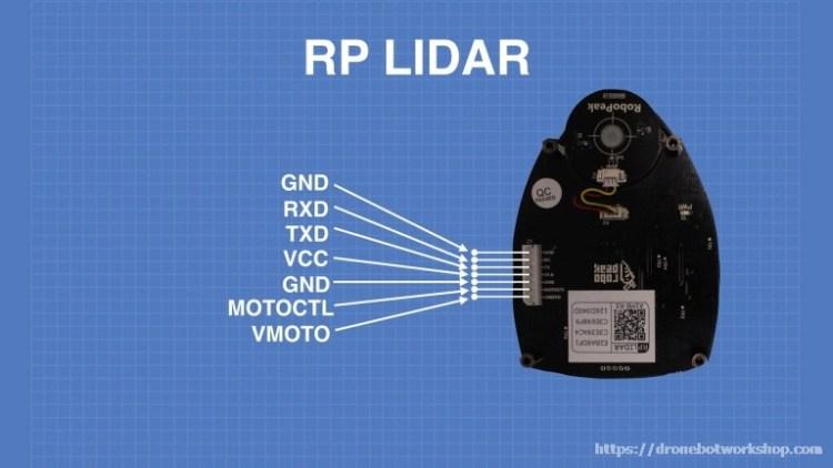 RPILIDAR Pinout