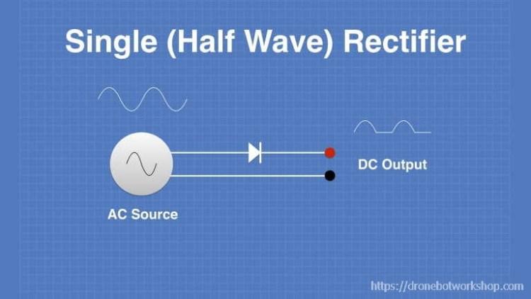 Half Wave Rectifier