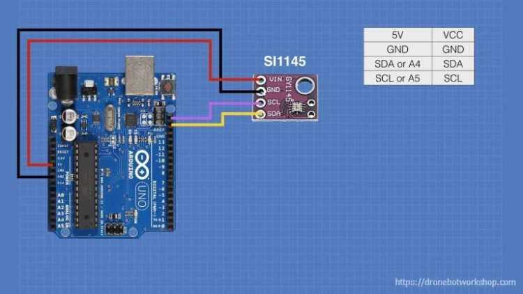 SI1145 Arduino Hookup