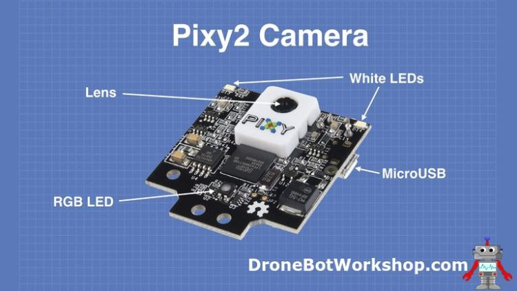 Pixy2 Components