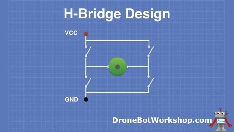 H-Bridge Design Basics