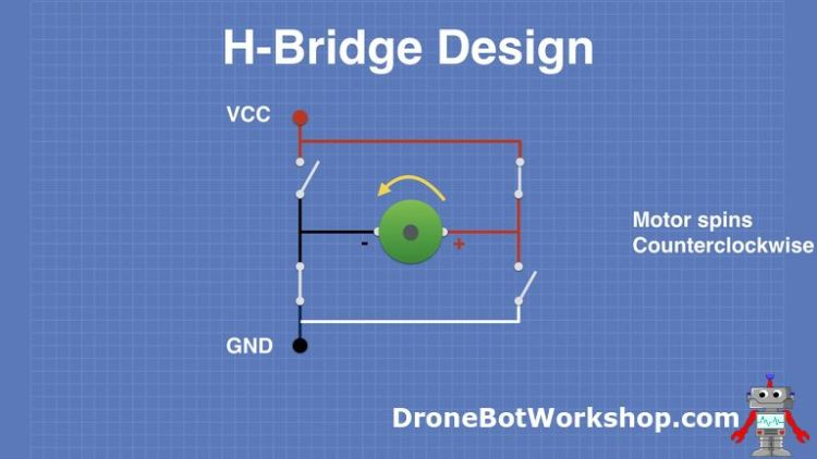 H-Bridge Design Counterclockwise