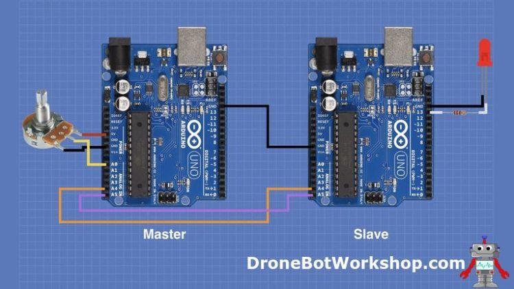 I2C Arduino Control
