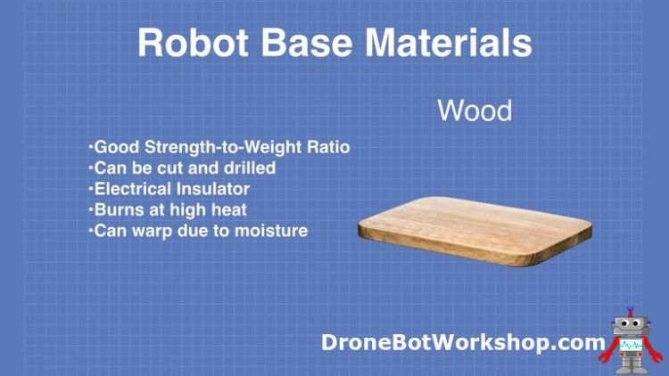 Robot Base - Wood
