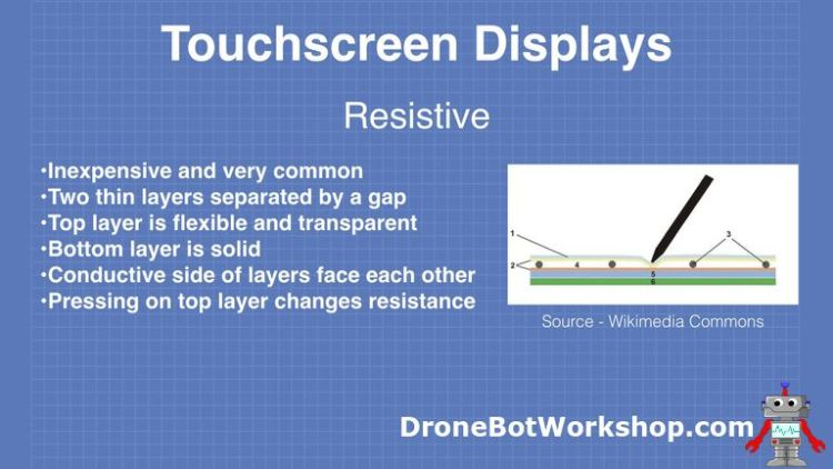 Resistive Touchscreen-1