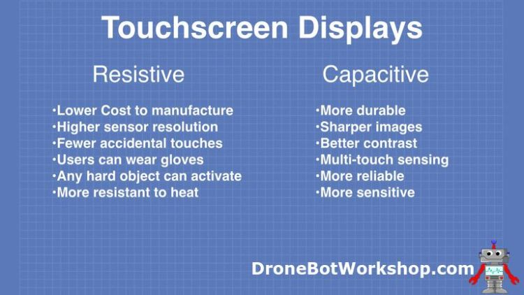 Resistive vs Capacitive Touchscreens