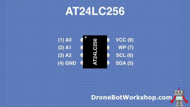 AT24LC256