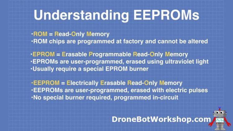 EEPROM Family