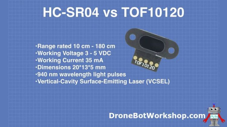 TOF10120 features