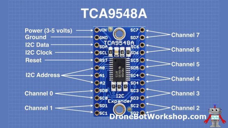 TCA9548A pinout