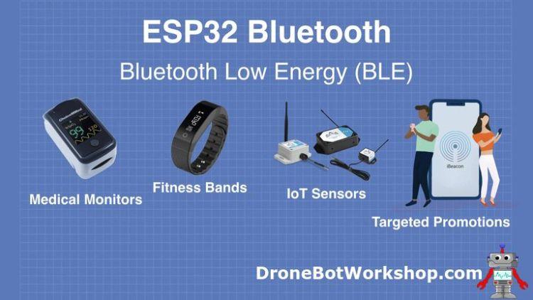 ESP32 Bluetooth BLE