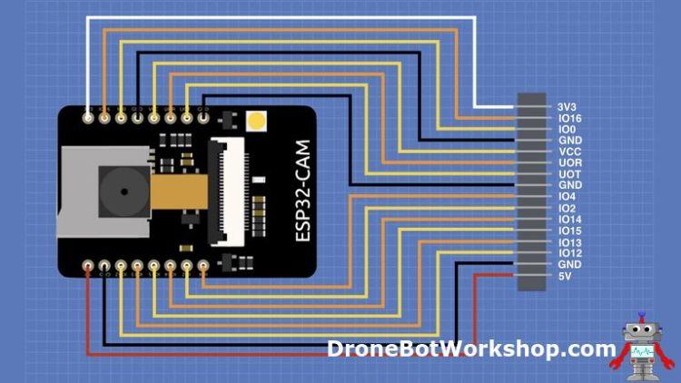 ESP32-CAM Developers Module Hookup - 1