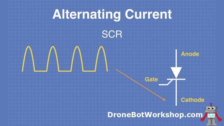 SCR - AC Output, half-wave