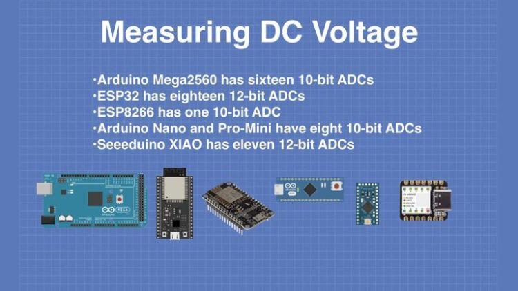 Microcontroller ADC