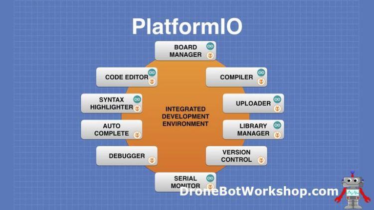 PlatformIO vs Arduino IDE