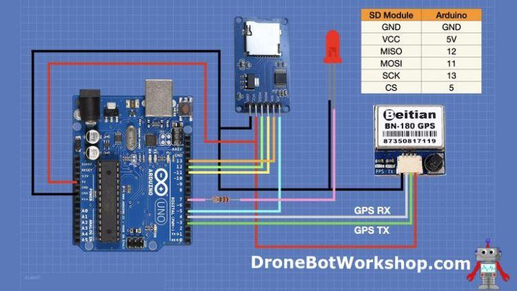 Arduino GPS Logger Hookup